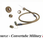 Source – Convertube Military Review